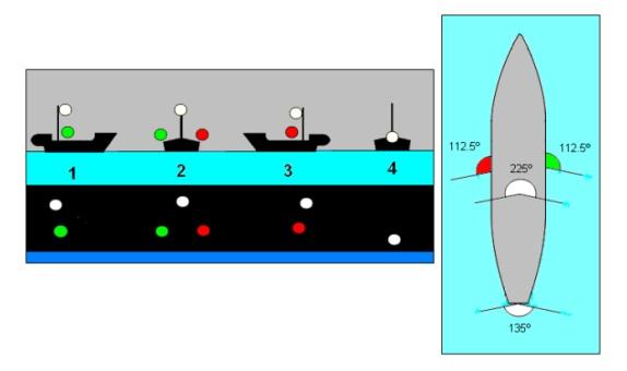 Gemilerde Seyir Feneri Sistemleri / Navigation Lights
